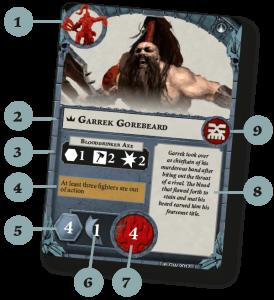 warhammer underworlds shadespire karta